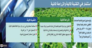 «شموخ للتنمية الصناعية» يستثمر فـي التقنية المالية والزراعة المائية