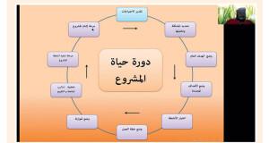 حلقة عمل افتراضية لإعداد وصياغة المشاريع الخدمية والتنموية لعشائر جوالة نادي العروبة