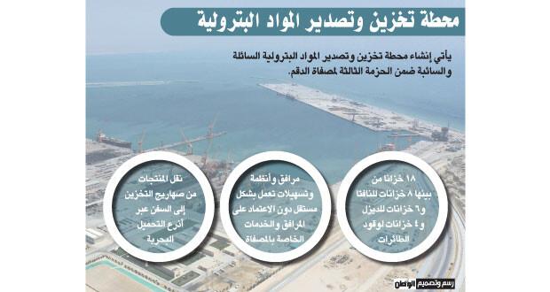 68.6% إنجازا بمحطة تخزين وتصدير المواد البترولية بالدقم
