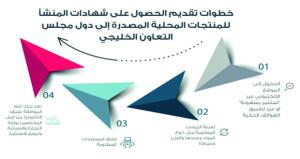 أكثر من 55 ألف شهادة منشأ للمنتجات المحلية المصدرة للدول العربية ومجلس التعاون خلال العام الماضي