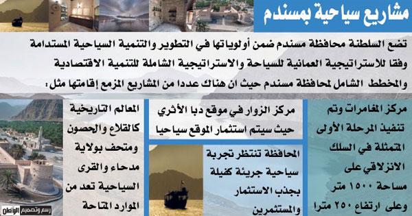 31 أرضا جاهزة للاستثمار السياحي فـي مسندم