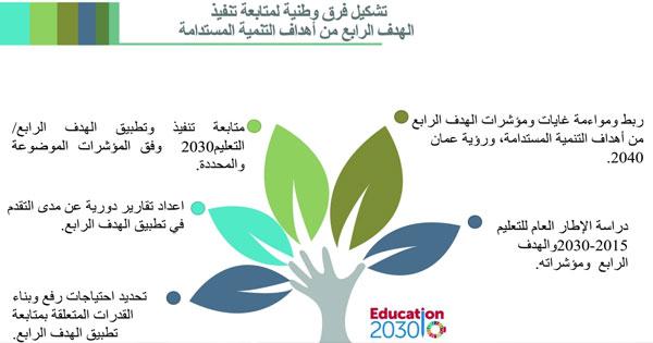 «الوطن» تستعرض مضامين الهدف الرابع للتنمية المستدامة «التعليم 2030»
