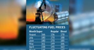 تحديد أسعار الوقود لشهر أغسطس