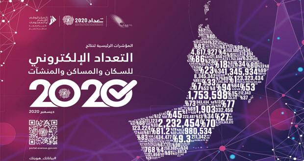 سكان السلطنة 4 ملايين و471 ألفا و148 نسمة بزيادة 61% عن تعداد 2010