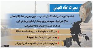 ١٤٢ ألف برميل يوميا حصة خفض السلطنة من النفط فـي شهر مايو